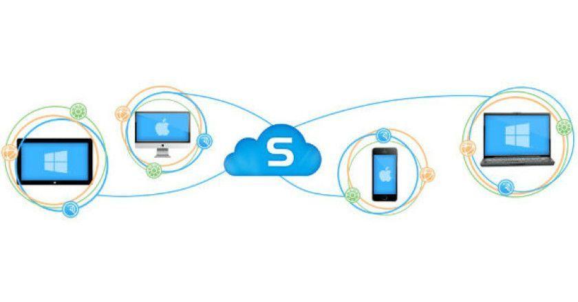 sophos_cloud