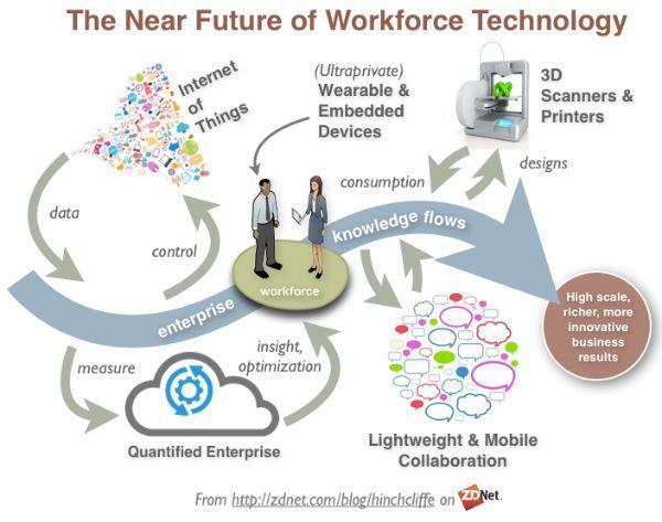 tecnología_puesto_de_trabajo