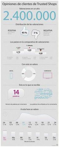 EspañaEcommerce_2