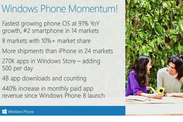 WindowsPhoneWPC
