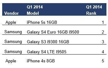 iPhone5S_2