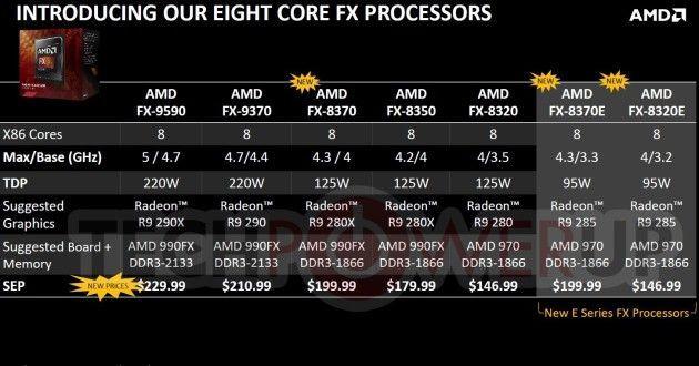 AMDFX