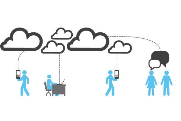 ibm_servicios_cloud
