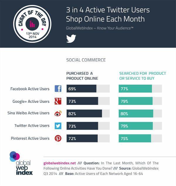 redes_sociales_compradores