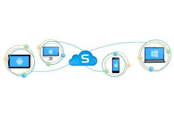 seguridad_cloud_sophos