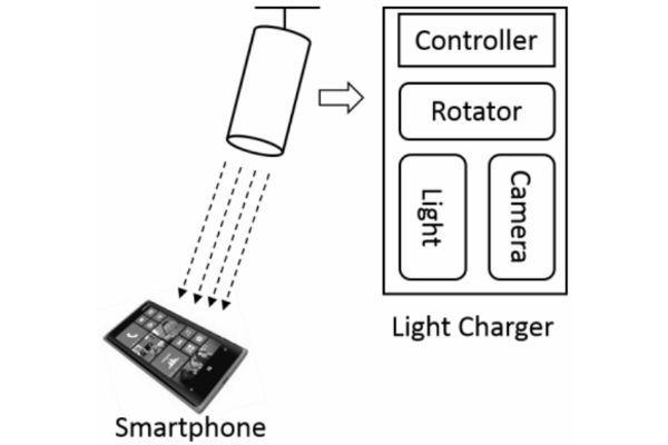 autocharge_microsoft