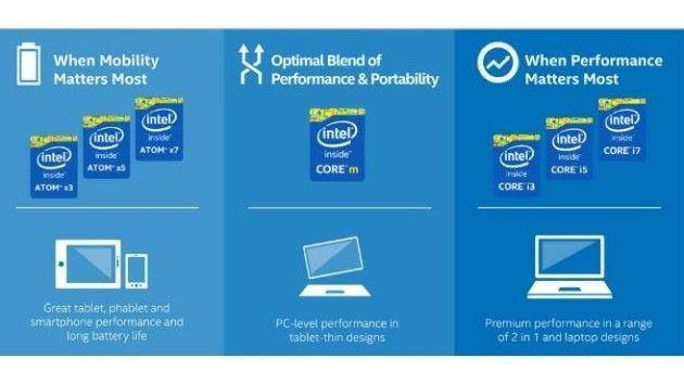 Intel_Atom_2