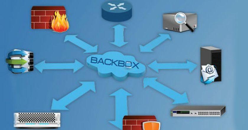 backbox_gti