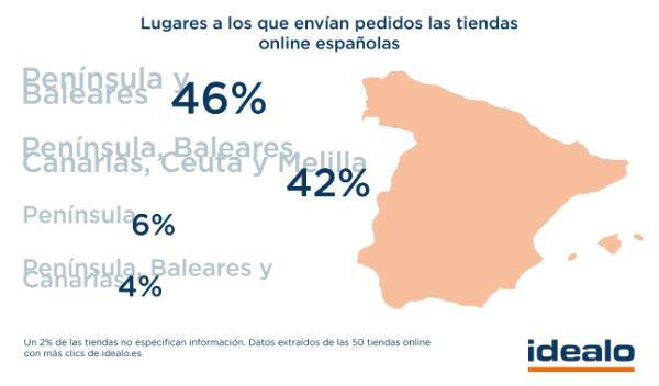 logistica_españa