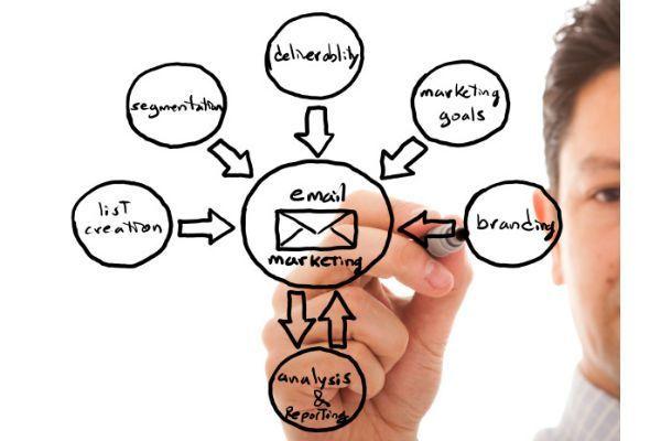 email_marketing_estrategia