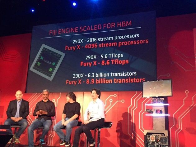 AMD-Furyevent-3