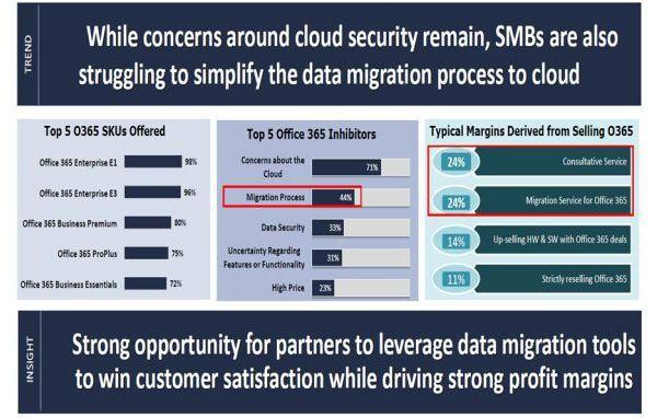 seguridad_cloud_pymes