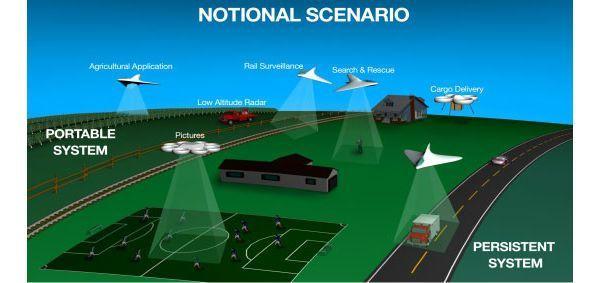 drones_nasa_amazon_google