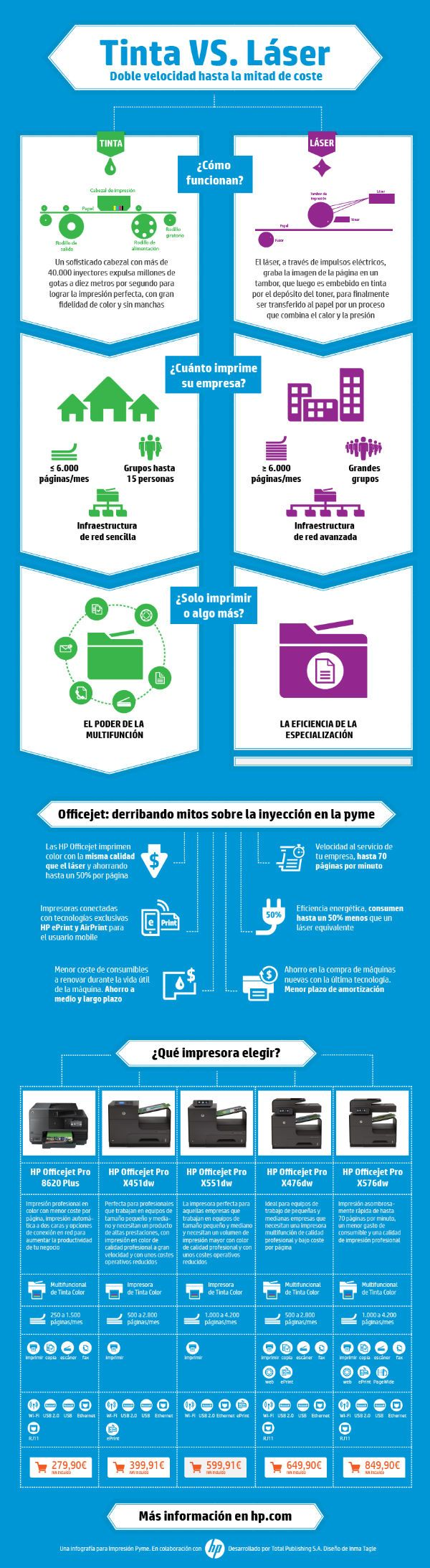 infografía_impresoras