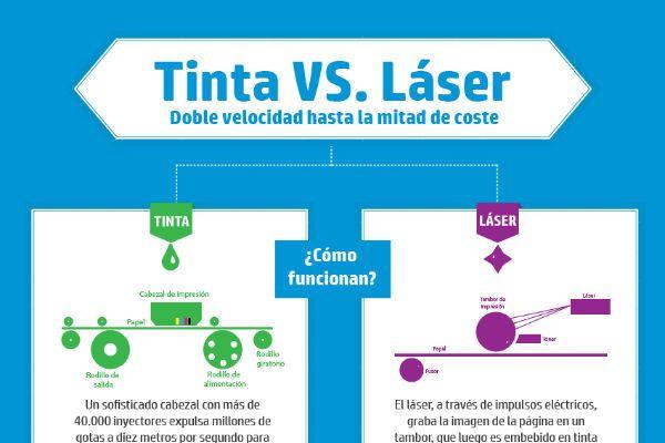 infografías_impresoras1