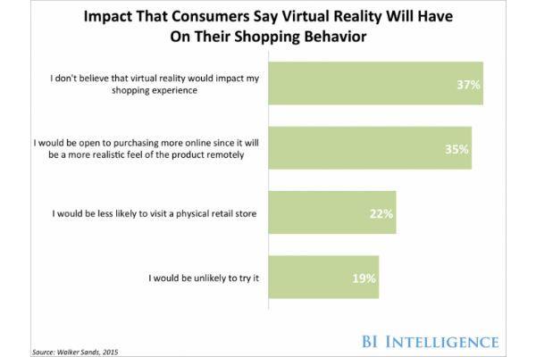 realidad_virtual_tiendas