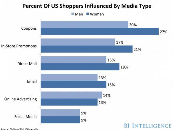 consumidores_influencia_comercial