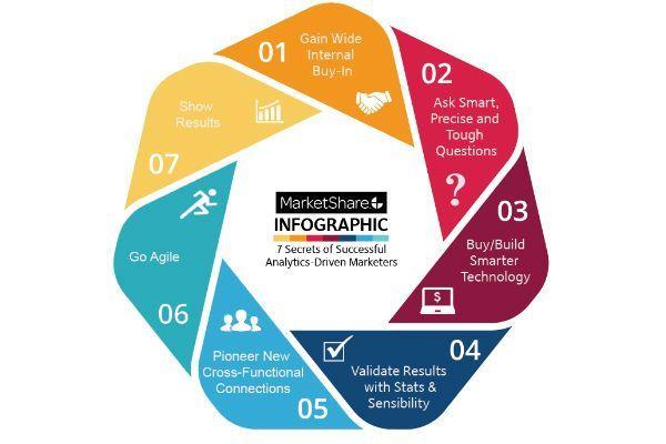 big_data_consejos