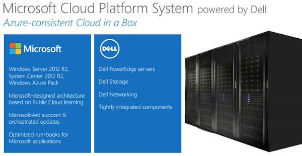 dell_microsoft_cloud