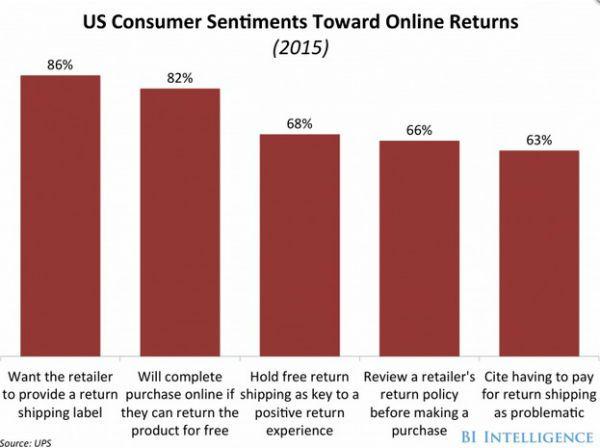 devoluciones_consumidores