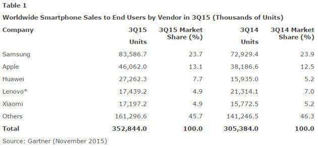 mercado_smartphone_2