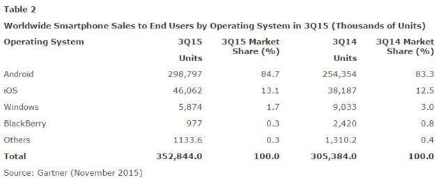 mercado_smartphone_3