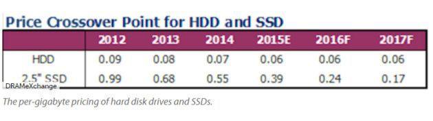 SSD_HDD_2