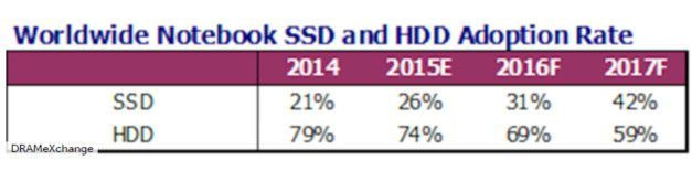 SSD_HDD_3