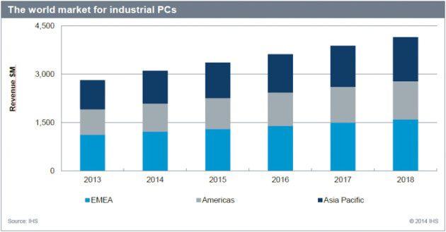 PCIndustrial_2