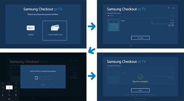 samsung_checkout_pago_televisores