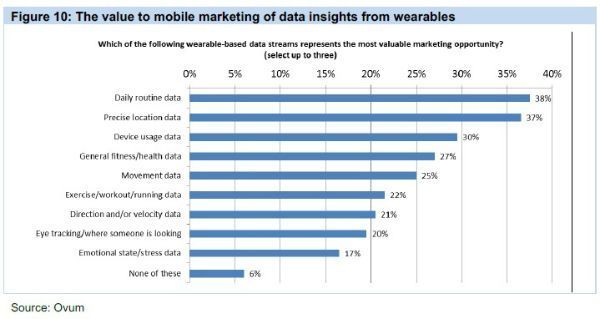 wearables_marketing