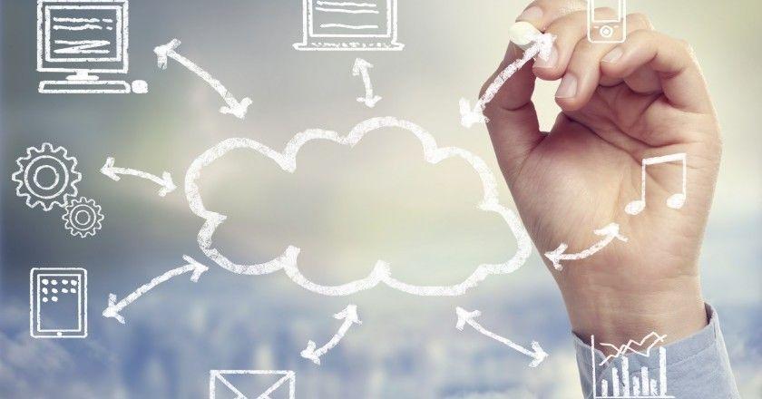 ibm_resultados_cloud