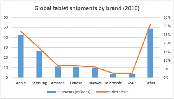 tablets_2