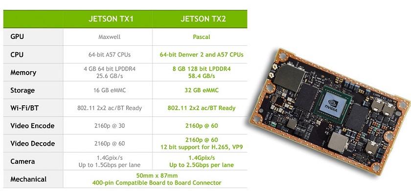 NVIDIA Jetson TX2 (2)