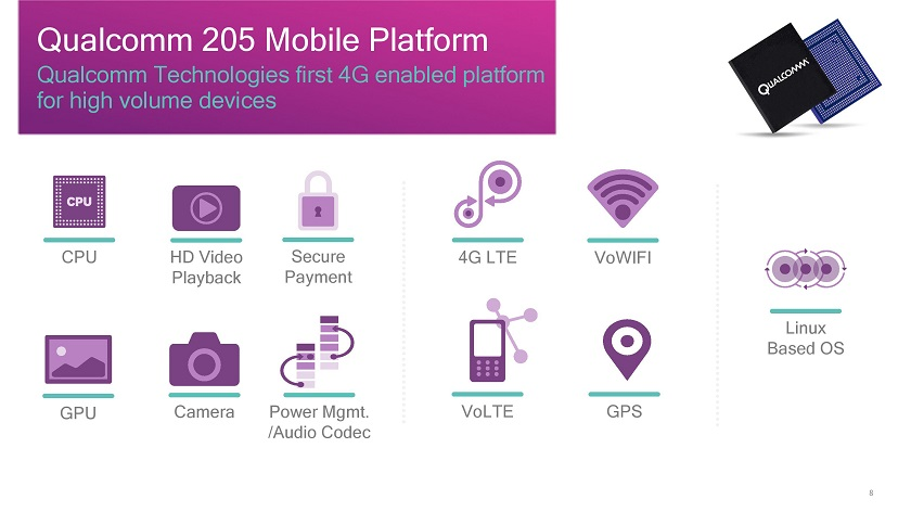 SoC Snapdragon 205 2