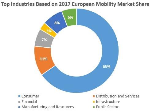 movilidad_europa