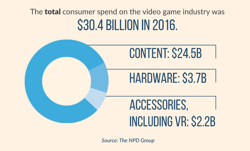 juegos en formato digital (2)