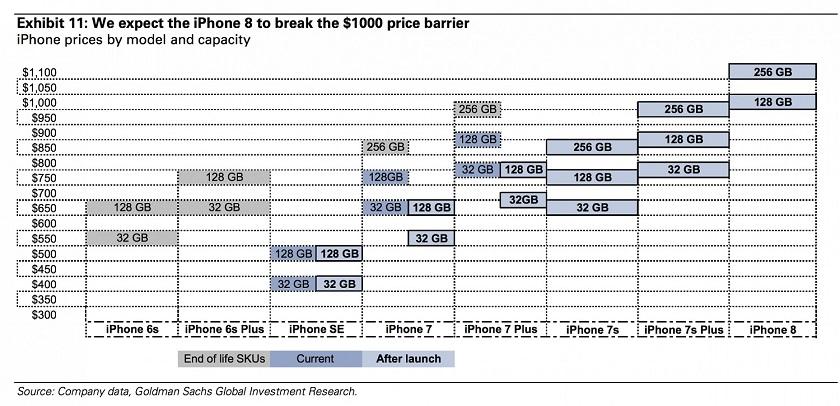 próximos iPhone (2)