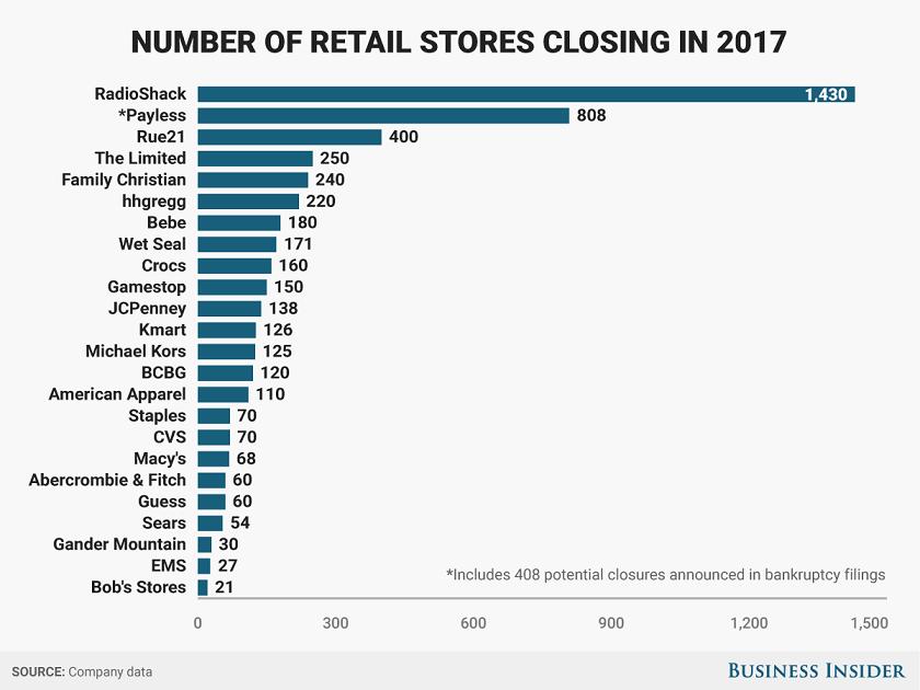 cierre de tiendas (2)