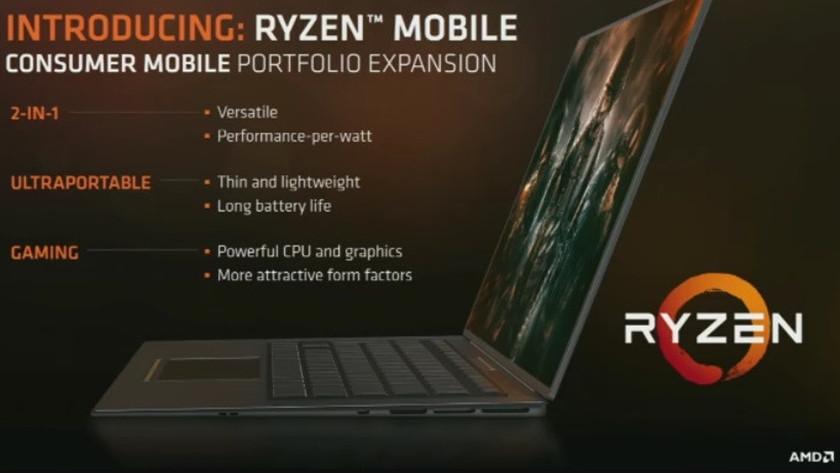 Ryzen Mobile