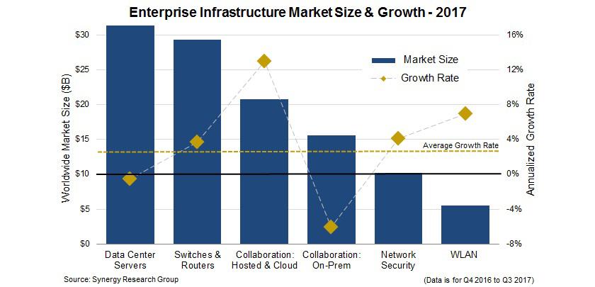 infraestructura_corporativa_inversion