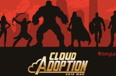 Cloud en empresas