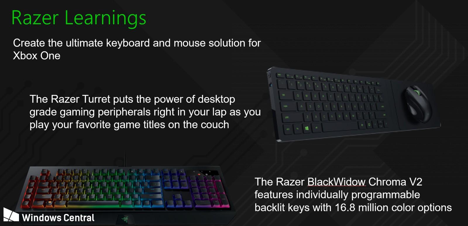Microsoft y Racer
