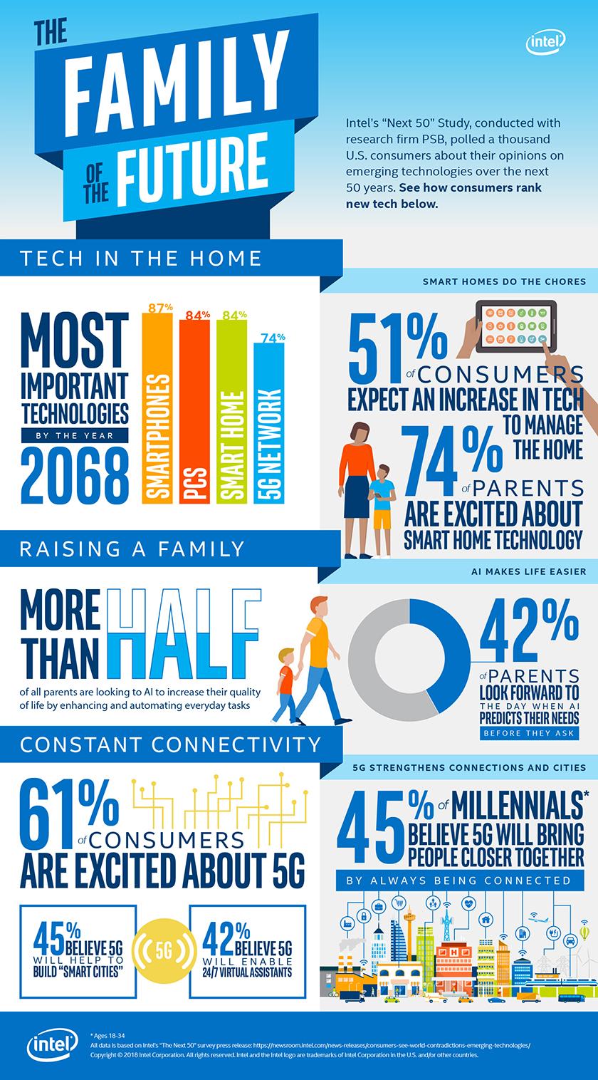 infografía_tecnología_intel