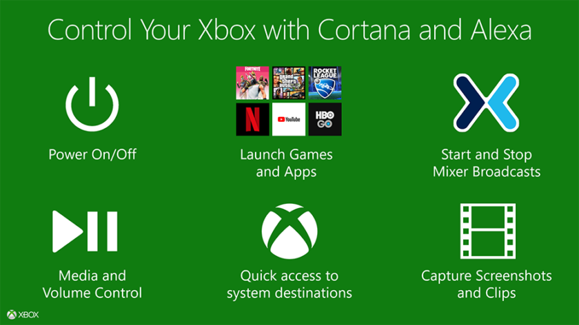 Microsoft Xbox Cortana Alexa