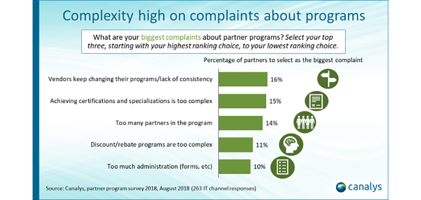 programa_partners_argumentos