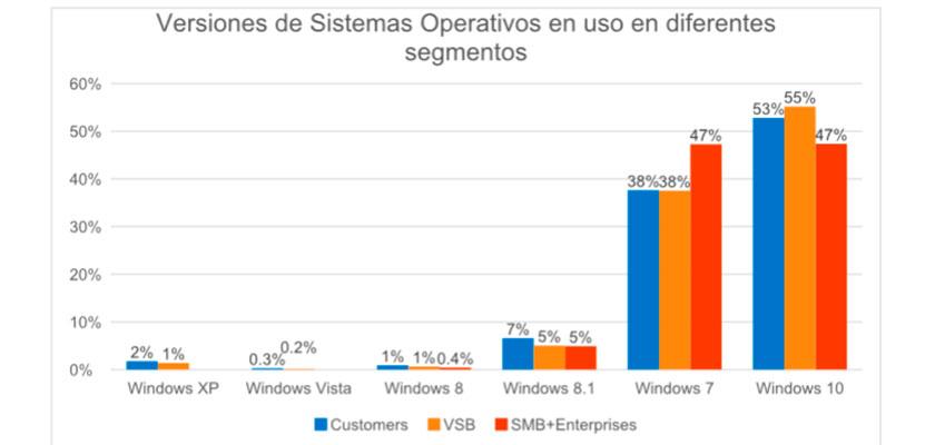 sistemas_operativos_sin_soporte