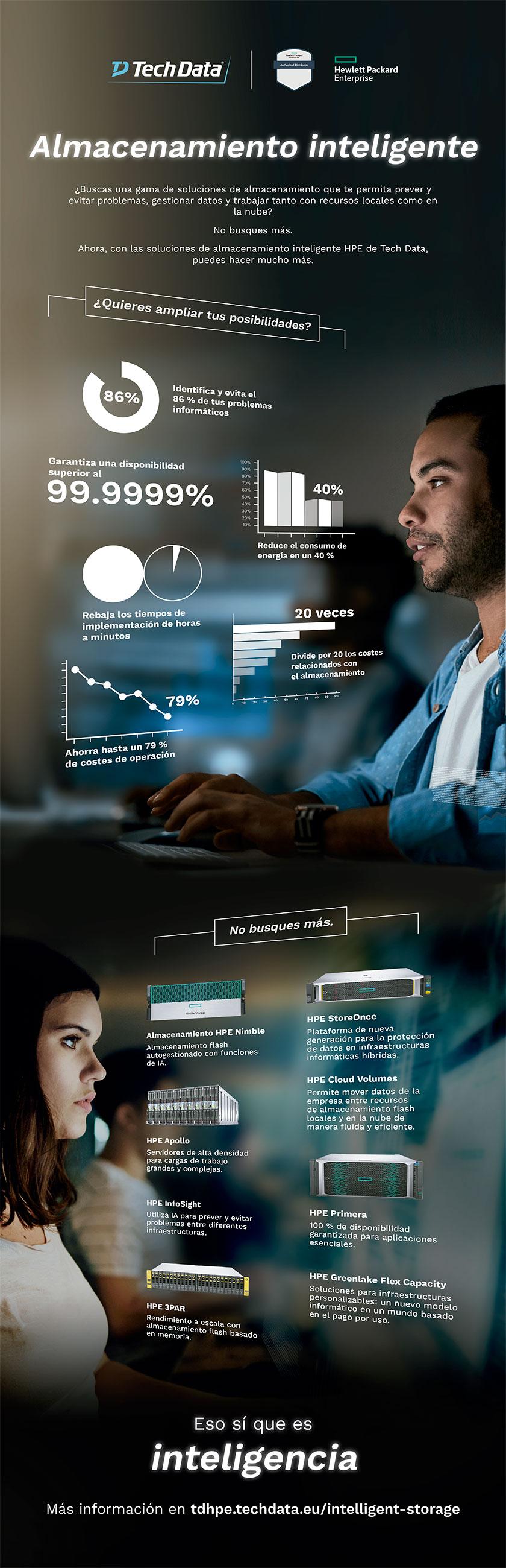 infografia_infraestructura_ti_inteligente