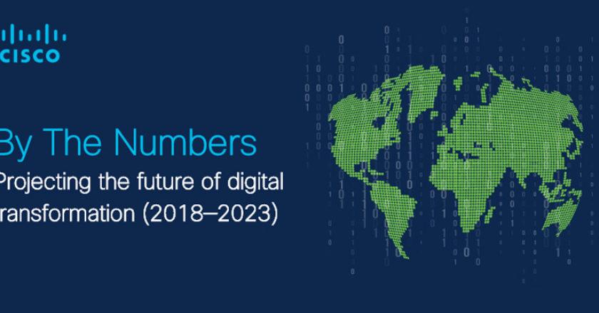 Cisco previsiones Internet
