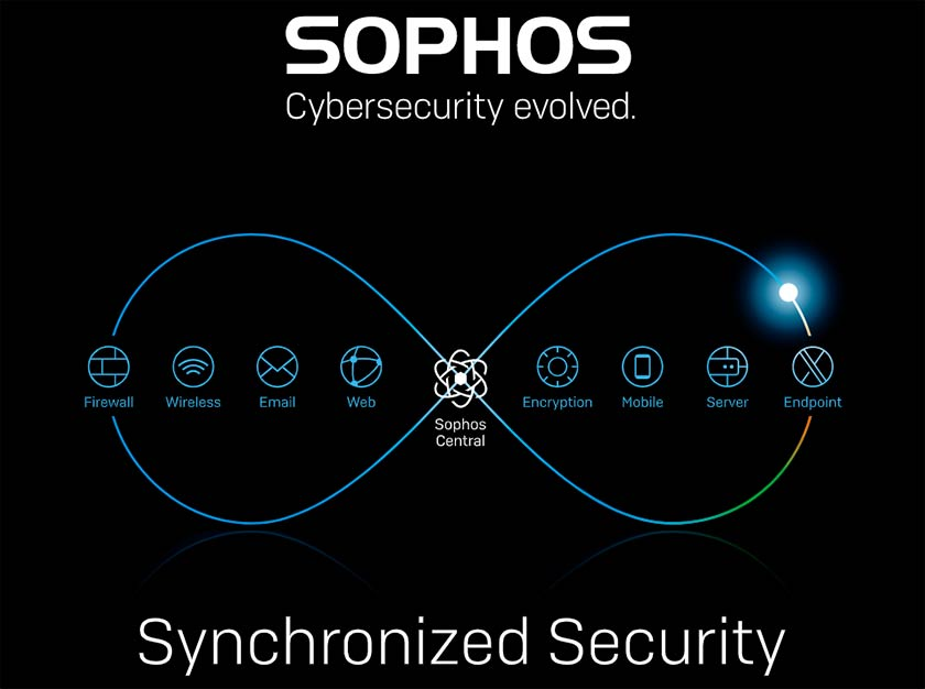 Synchronized-Security1